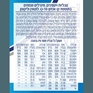 מולטי קאר - מולטי ויטמין 90 טבליות אלכסנדר (בתוקף 12/20)